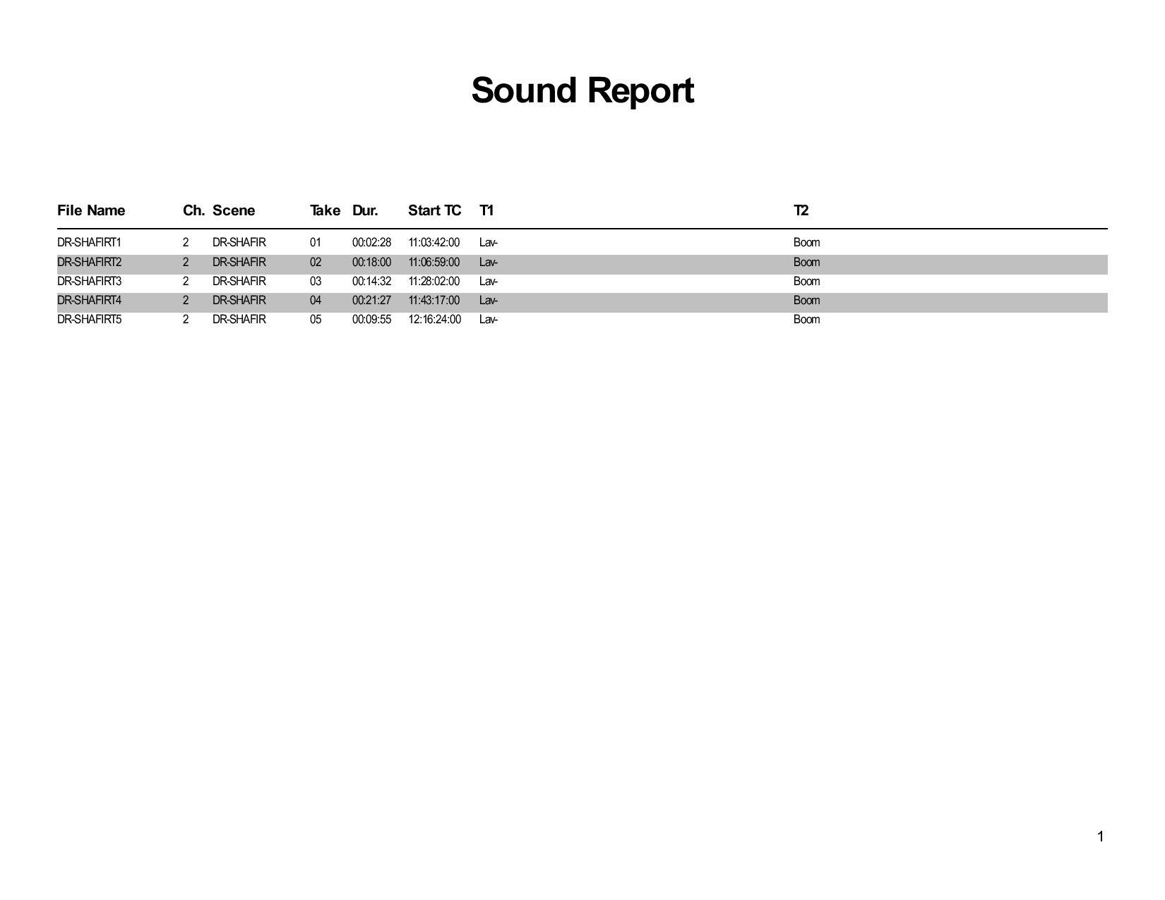 shafir-sound-report-page-001