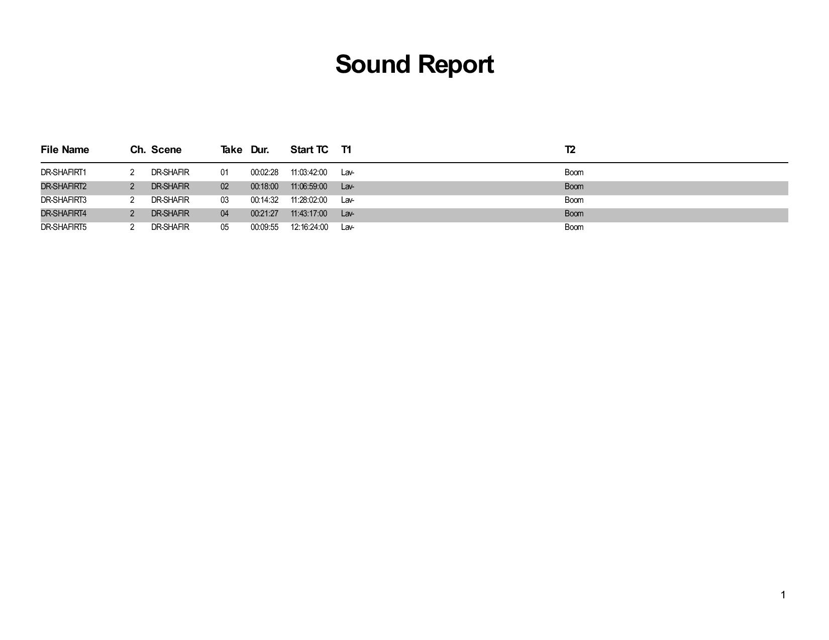 shafir-sound-report-page-001