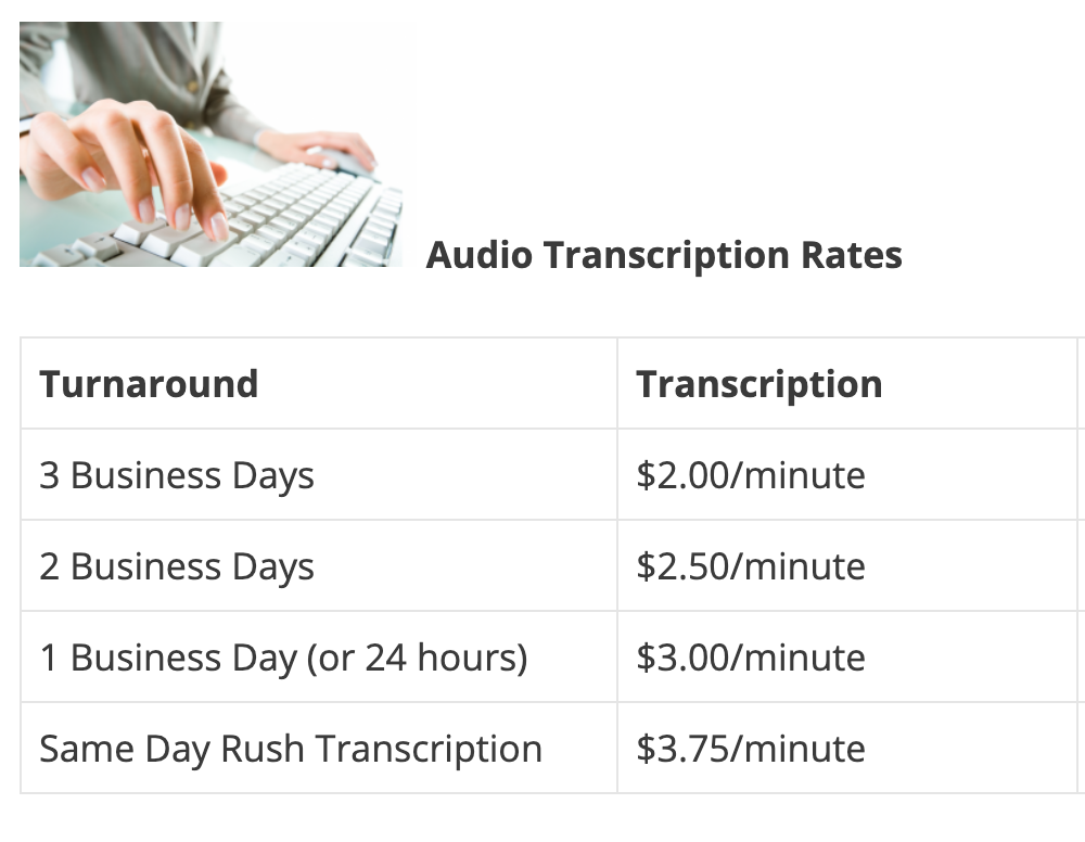 Shows audio transcription prices.